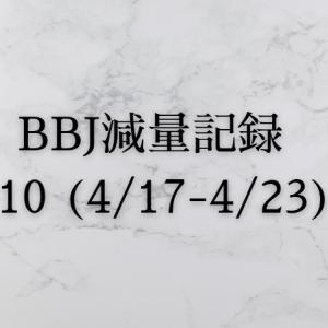 ベストボディジャパン 減量記録(4/17~4/23)