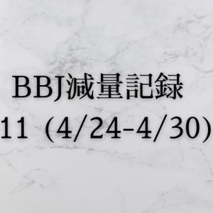 ベストボディジャパン 減量記録(4/24~4/30)