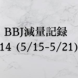 ベストボディジャパン 減量記録(5/15~5/21)