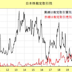8月11日の日本株 ショートスクイーズ