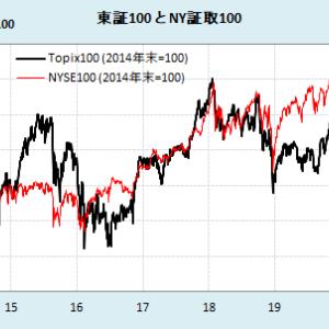 東証100 と NY証取100