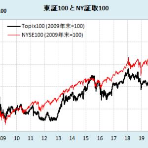 東証100 と NY証取100(2)