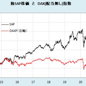 SAPショック(2)