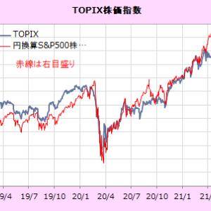当面、明るい日本株相場