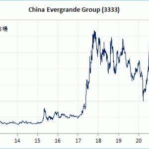 中国恒大集団の信用懸念