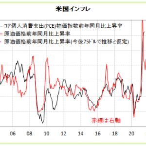 株価急落 2021年9月28日