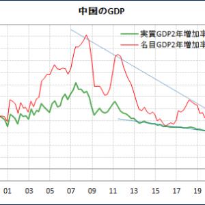 中国経済 軟化するGDP成長率