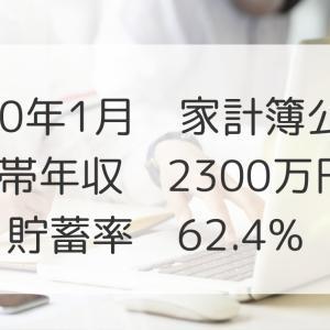 2021年1月家計簿公開!世帯年収2300万円、貯蓄率62.4%