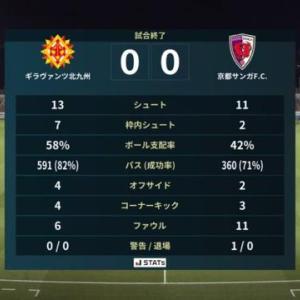 勝ちたかったけど...最低限の勝ち点は得た|北九州 0-0 京都