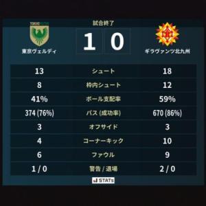 あらら、小休止? 内容は悪くないけど、連敗... 東京V 1-0 北九州