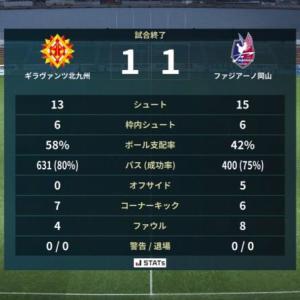 白熱の試合、正に激闘! 北九州 1-1 岡山