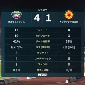 完敗、そしてJ1昇格は叶わず... 徳島 4-1 北九州
