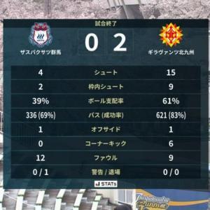 初ものづくしの勝利!! 群馬 0-2 北九州