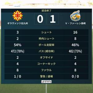 ホームミクスタの九州ダービー、悪夢のアディショナルタイム 北九州 0-1 長崎