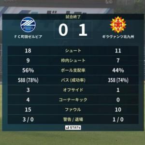 今季初の連勝、大悟のゴールで町田に完封勝利! 町田 0-1 北九州
