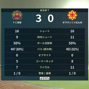 形は悪くない。でも...ゴールが遠かった...|琉球 3-0 北九州