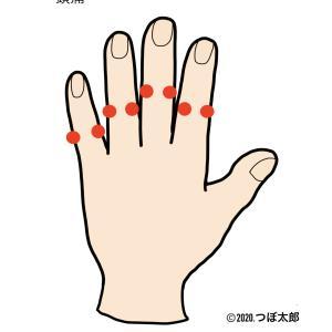 『頭痛』に効果的なつぼ(1)