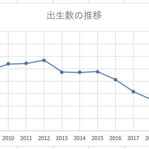 韓国の出生数、出生率の推移(2008年~2020年)~出生率が1を切る国?~