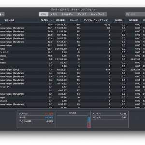 MacBook Air 2012の暴走はchromeが原因だった!3つの対策で改善できた!