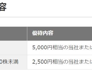 株主優待紹介 キングジム