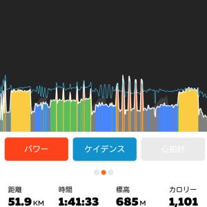 トレーニング日記【Zwift】18週目