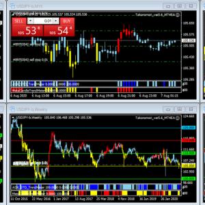 OANDA JAPANでEURJPY/USDJPY/EURUSDの3通貨ペアに設定を変更して運用