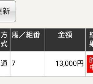 【収支公開】2020年お盆休みギャンブル収支