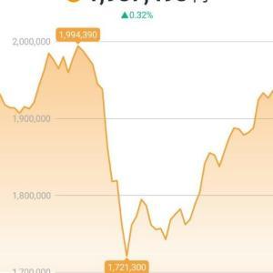 【仮想通貨】2020年11月30日(月)ビットコイン・アルトコインが急落しましたが戻ってきましたね…