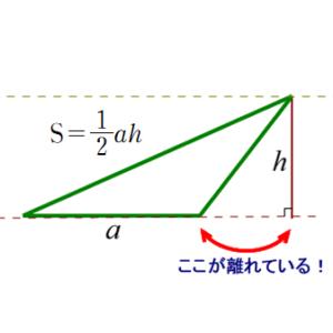 鈍角三角形面積 ⇒ Mさん(小学生)のナットク法