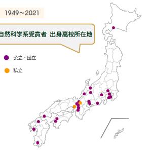 """ノーベル賞⇒""""北日本""""低っ!"""