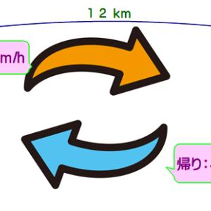 行き6km/h,帰り4km/h ⇒ 平均の速さ?