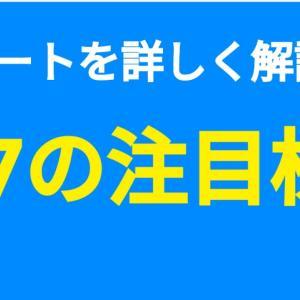 [株おすすめ]【7/7(火)の注目株!🔥🔥】