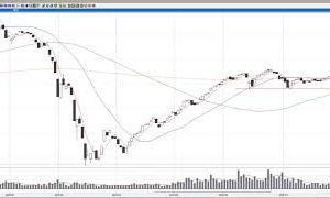 [投資おすすめ]【8月3日号】株式投資のプロが読む明日の株式相場展望
