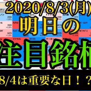 [株おすすめ]【JumpingPoint!!の10分株ニュース】2020年8月3日(月)