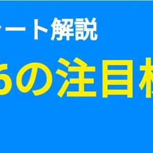 [株おすすめ]【8/6(木)の注目株!🔥🔥🔥】