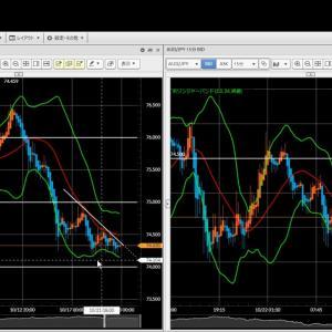 [FXおすすめ]FX今後の見通し 10/22(木) 米ドル円、豪ドル円、ポンド円、ユーロドル