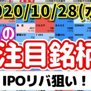 [株おすすめ]【JumpingPoint!!の10分株ニュース】2020年10月28日(水)