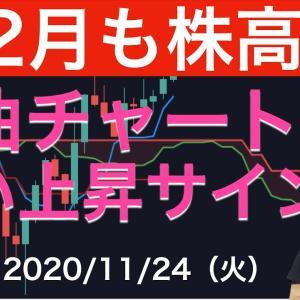 [株おすすめ]12月も株高?原油チャートに強い上昇サイン【11/24(火)】