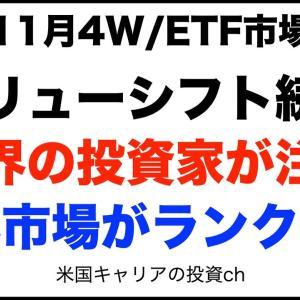 [投資おすすめ]【11月4W/ETF市場】バリューシフト続く 世界の投資家が注目 日本市場がランクイン