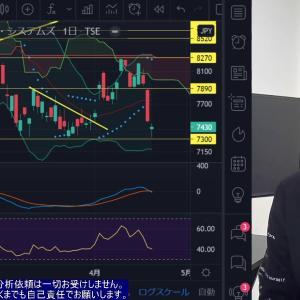 [投資おすすめ]【株式投資、負けない方法】個別銘柄のテクニカル分析手法!!【日経平均急落。米国半導体株急落、ビットコインまた下落に転じる。日本株さらに調整?】