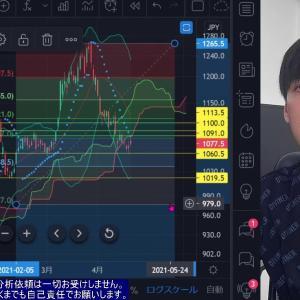 [投資おすすめ]【株式投資、利益を継続的に稼ぐ方法】個別銘柄のテクニカル分析手法!!【日経平均急反発、マザーズ上昇、ナスダック、SOX指数、ラッセル指数上昇、米国株上がる?FX、ビットコイン】
