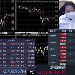 [FXおすすめ]【爆損FXライブ配信】米株上がってるけど、もうそろそろヤバイ??