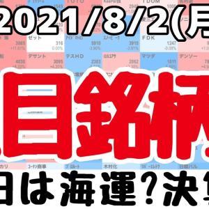 [株おすすめ]【10分株ニュース】2021年8月2日(月)