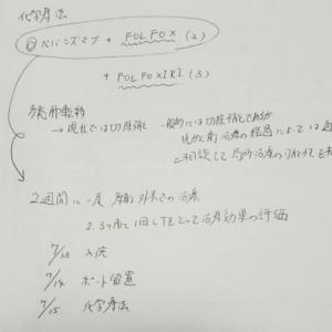 7/1今後の治療計画