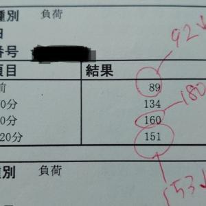 【再検査】妊娠糖尿病  グルコースチャレンジテスト 糖負荷試験 75g
