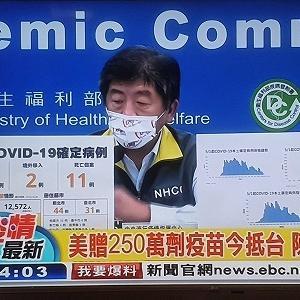 【6月20日記者会見速報】新規感染者、死亡例は減少。接種後の死亡例は増加。