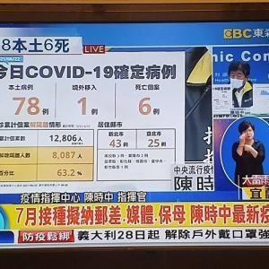 【6月22日記者会見速報】7月1日からワクチン接種の対象拡大