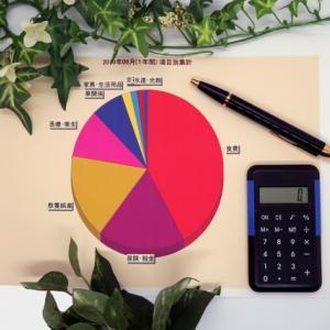 家計簿が続かないのはなぜ?続けるための5つの方法
