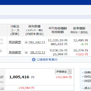 初めて100万円突破!