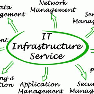 IT業界に転職するなら理解しておきたい!インフラエンジニアの仕事内容